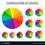 Víte jak namíchat barvy a jaké odstíny tím vzniknou?